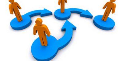 Transfer Process of Industrial Plots